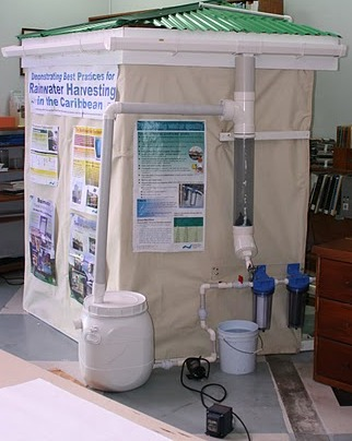Rainwater Harvesting Model Gwp